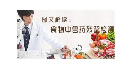 农业部近日发布《食品安全国家标准动物性食品中兽药最大残留限量(报批稿)》函